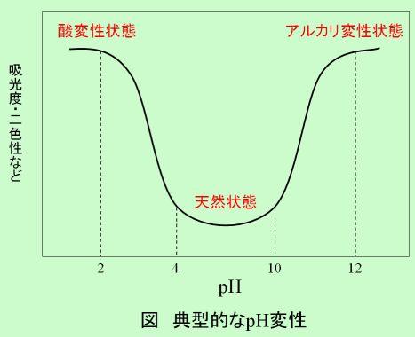 ph_pH1.jpg