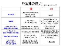 FXと株の違い・比較