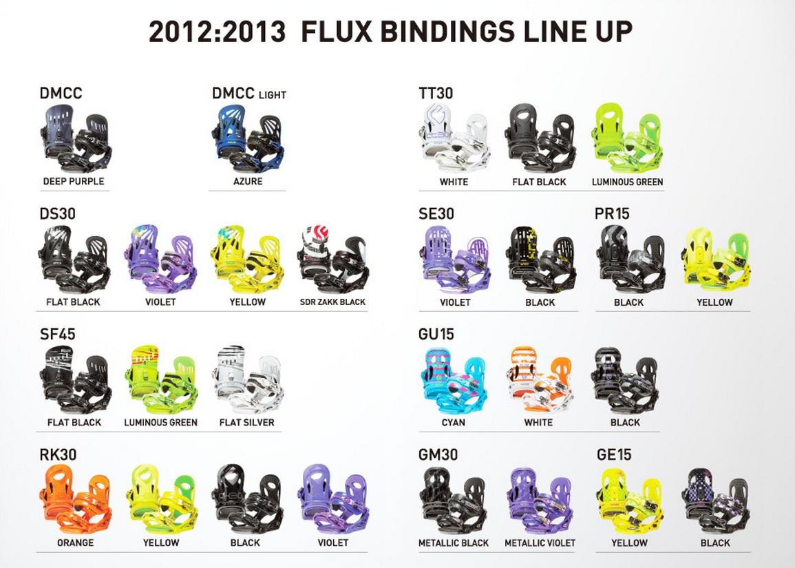 FLUX 12-13 Line up