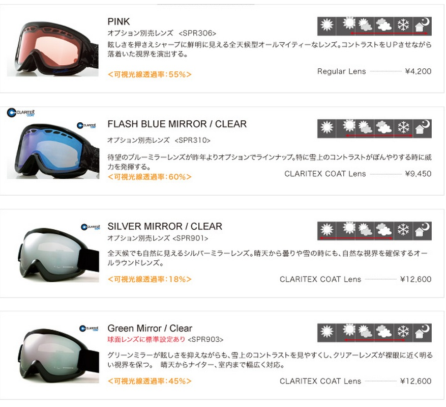 Revolt lens 5