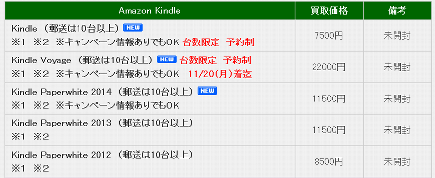Kindle買取表