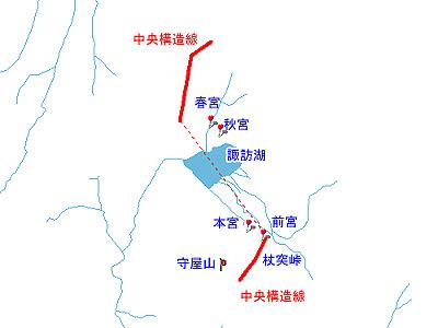糸魚川線ー中央構造線