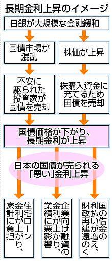 chokikinri[1]