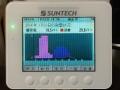 2014年1月23日発電量