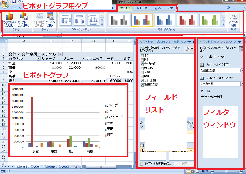 excel ピボット グラフ