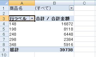pivottable-hisutoguramu-2.png