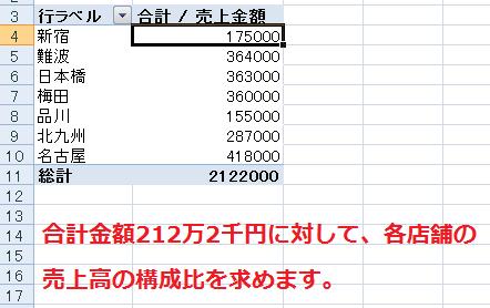 pivottable-kouseihi-1.png