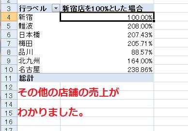 pivottable-kouseihi-10.png