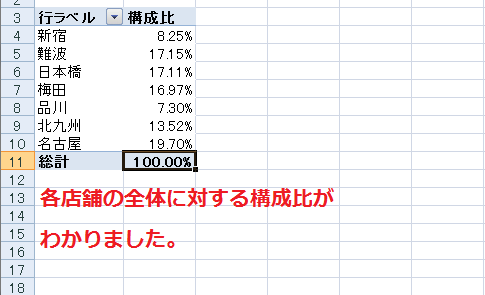 pivottable-kouseihi-4.png