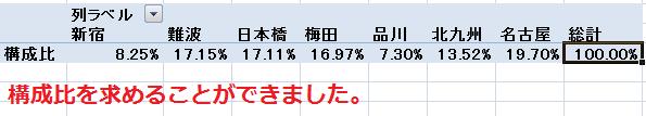pivottable-kouseihi-7.png