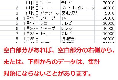 pivottable-list-4.png