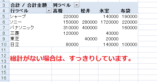 pivottable-soukei-4.png