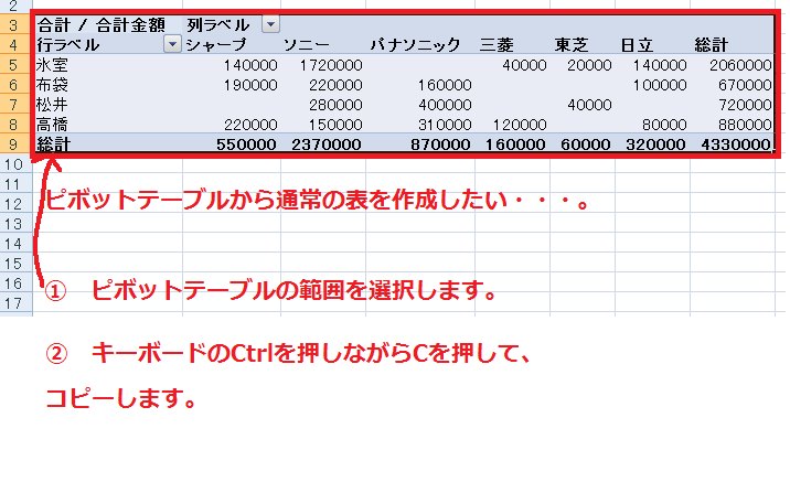 pivottable-tuujyounohyou-1.png
