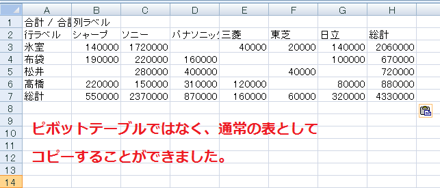 pivottable-tuujyounohyou-3.png
