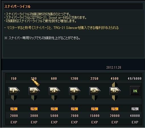 SR残り5951kill