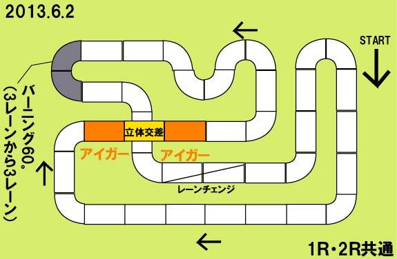 岡山定期レース