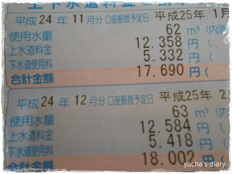 20121205水道料金