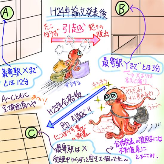 sentakukamoku yokoku
