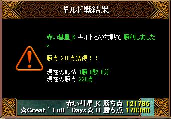 7月29日GV結果
