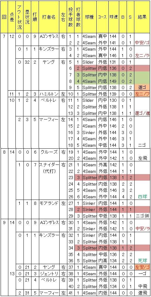 20120531DATA5.jpg
