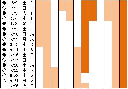 20120625DATA8.jpg