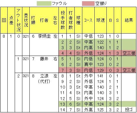 20121011DATA2.jpg
