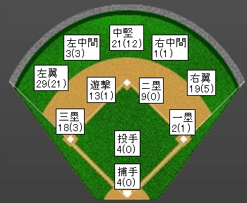 20121111DATA4.jpg