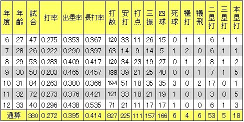 20121116DATA5.jpg