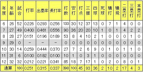 20121118DATA4.jpg