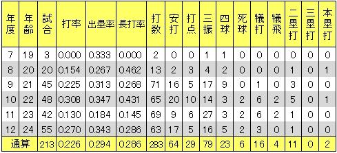 20121118DATA9.jpg