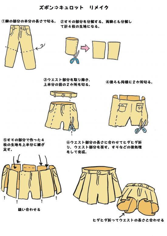 ズボンキュロットの作り方