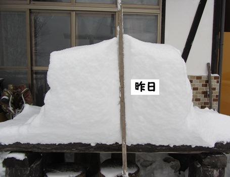 30cm+