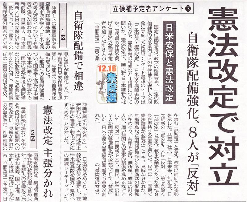 新報12~2