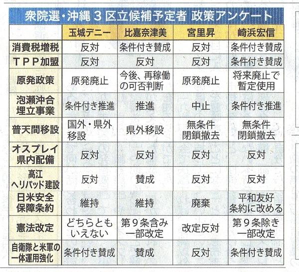 okinawasankuankeeto.jpg