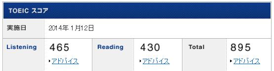187th_TOEIC_score