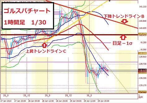 eurojpy1h0130.jpg