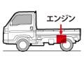 エンジンの位置