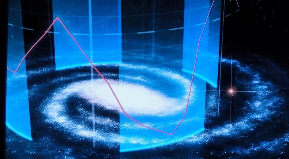銀河通過位置と地球大気温度の関係