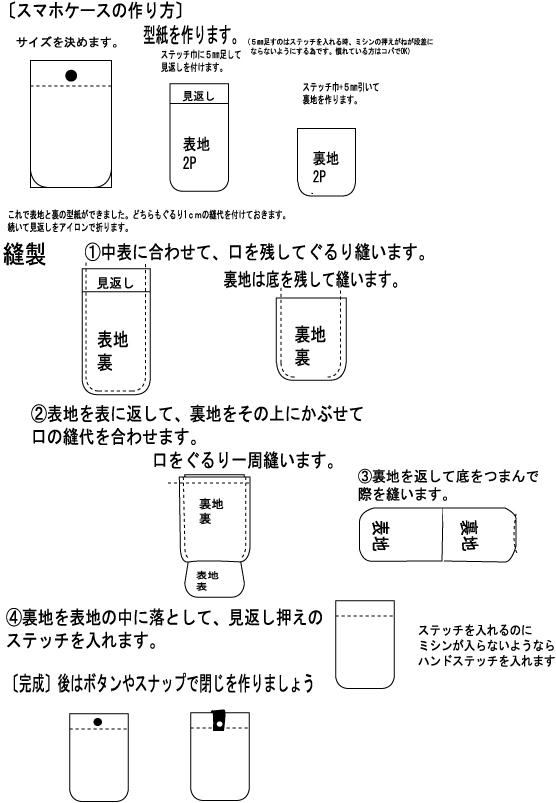 スマホケース・レシピ
