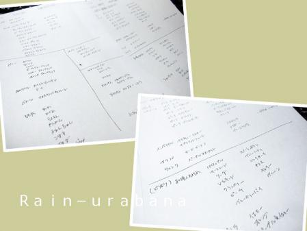 宿題がやって来た (⌒ ⌒V