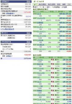 株_12月3週目A
