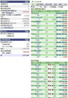 株_1月2週目A