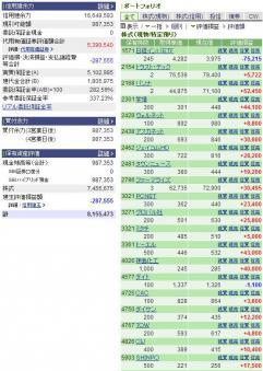 株_4月3週目A