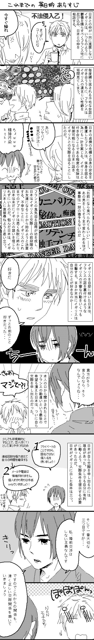 SSまとめ1