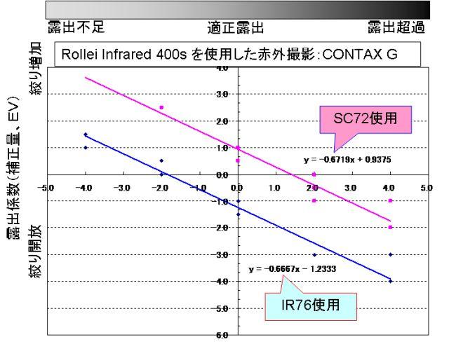 IR08_00-IR400S