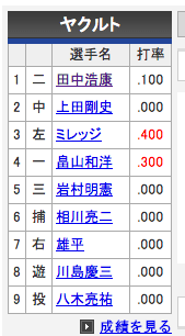 20130331151130.png