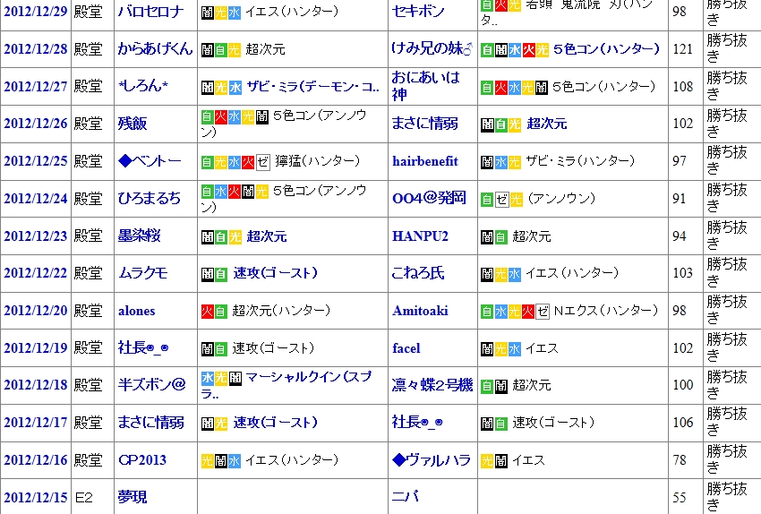 Baidu IME_2012-12-30_19-6-39