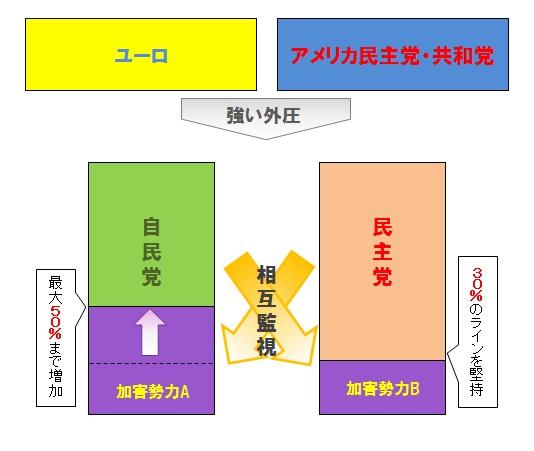 20121220_衆議院選挙後_2
