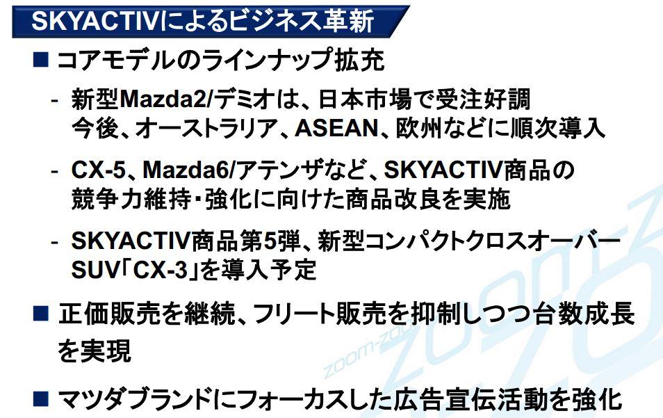 マツダ CX-3 発売スケジュール