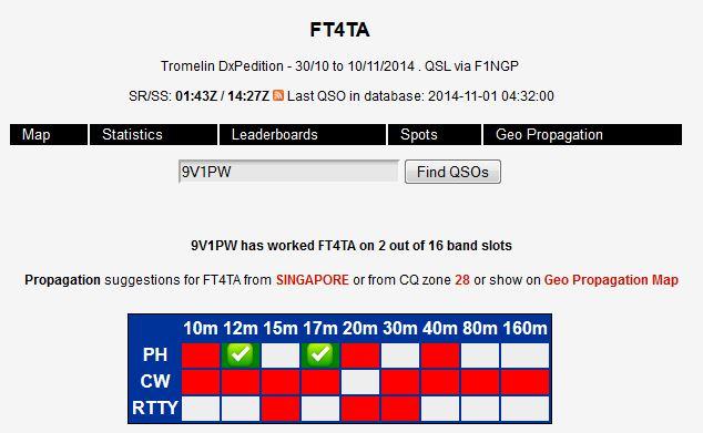FT4TA.jpg